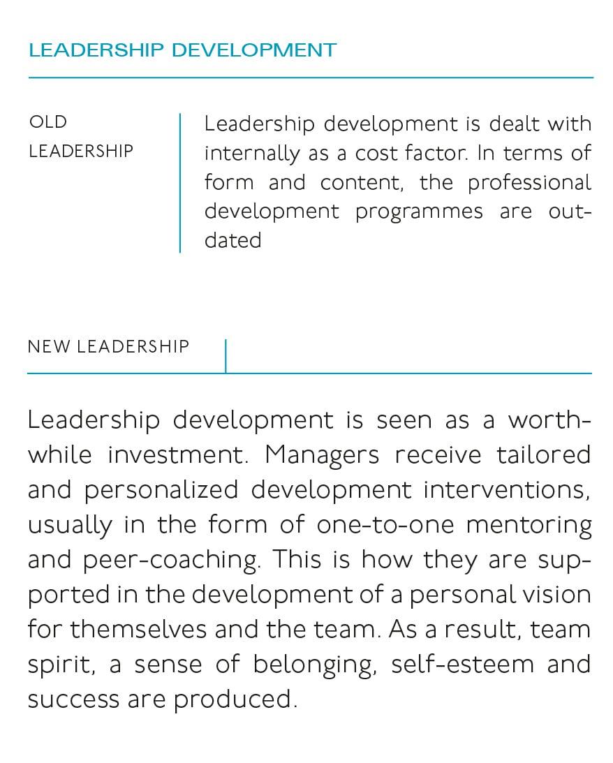 What is leadership development?