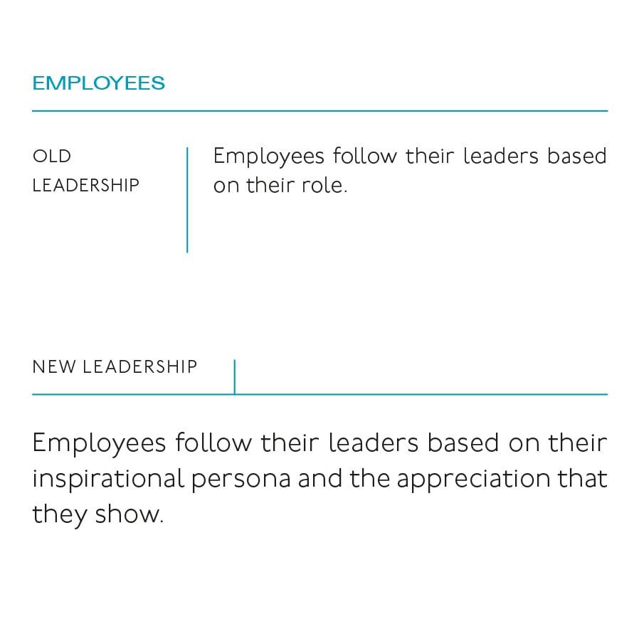 Inspiring employees